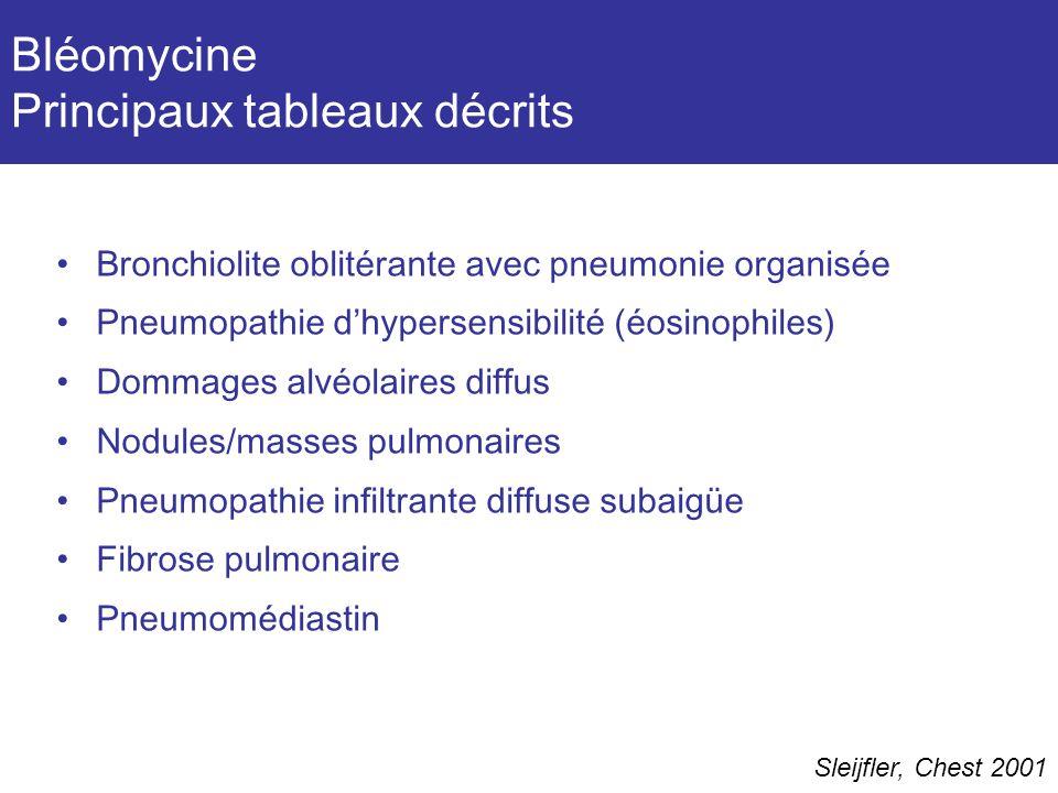Bléomycine Principaux tableaux décrits Bronchiolite oblitérante avec pneumonie organisée Pneumopathie dhypersensibilité (éosinophiles) Dommages alvéolaires diffus Nodules/masses pulmonaires Pneumopathie infiltrante diffuse subaigüe Fibrose pulmonaire Pneumomédiastin Sleijfler, Chest 2001