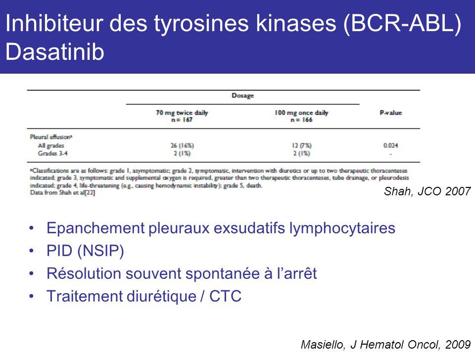 Inhibiteur des tyrosines kinases (BCR-ABL) Dasatinib Epanchement pleuraux exsudatifs lymphocytaires PID (NSIP) Résolution souvent spontanée à larrêt Traitement diurétique / CTC Masiello, J Hematol Oncol, 2009 Shah, JCO 2007