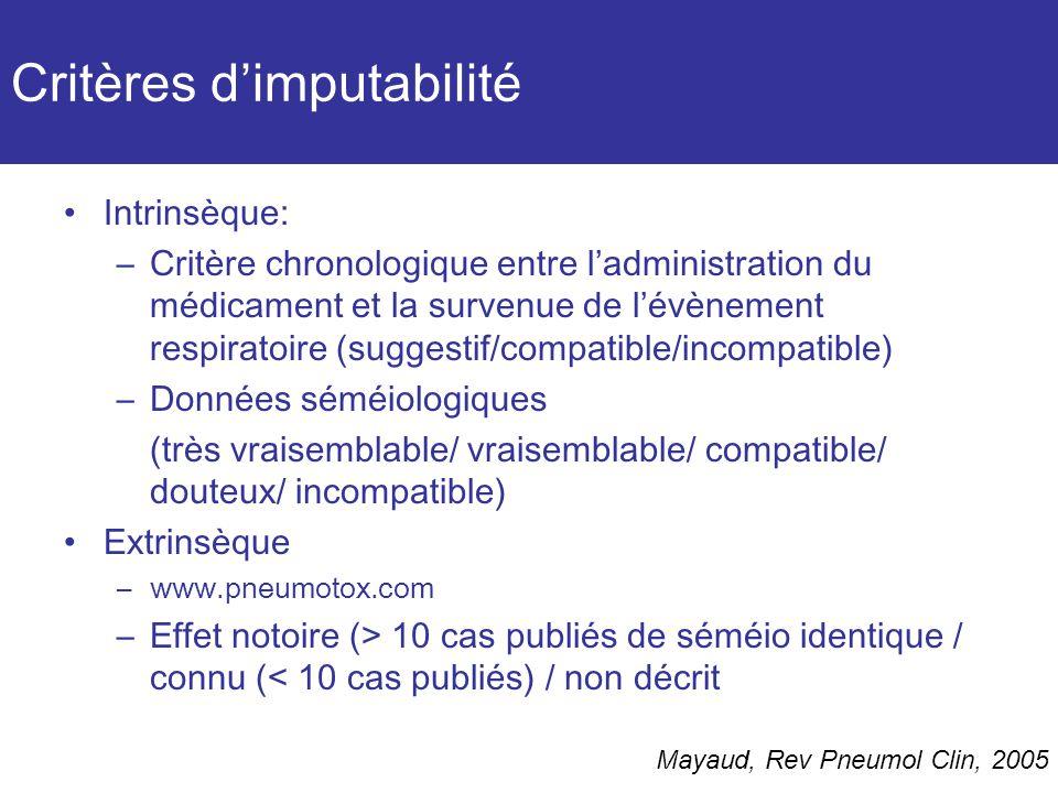 Intrinsèque: –Critère chronologique entre ladministration du médicament et la survenue de lévènement respiratoire (suggestif/compatible/incompatible) –Données séméiologiques (très vraisemblable/ vraisemblable/ compatible/ douteux/ incompatible) Extrinsèque –www.pneumotox.com –Effet notoire (> 10 cas publiés de séméio identique / connu (< 10 cas publiés) / non décrit Critères dimputabilité Mayaud, Rev Pneumol Clin, 2005