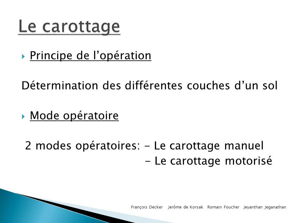 Principe de lopération Détermination des différentes couches dun sol Mode opératoire 2 modes opératoires: - Le carottage manuel - Le carottage motoris