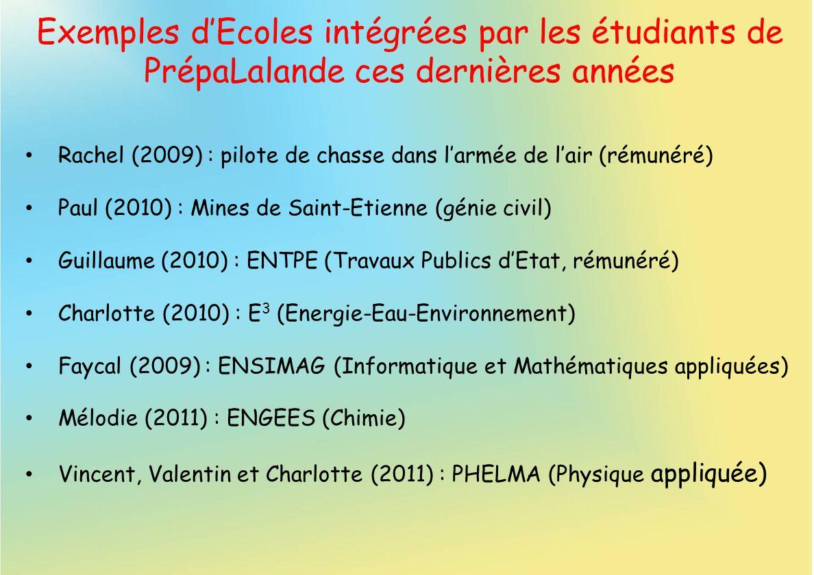 Exemples dEcoles intégrées par les étudiants de PrépaLalande ces dernières années Rachel (2009) : pilote de chasse dans larmée de lair (rémunéré) Paul