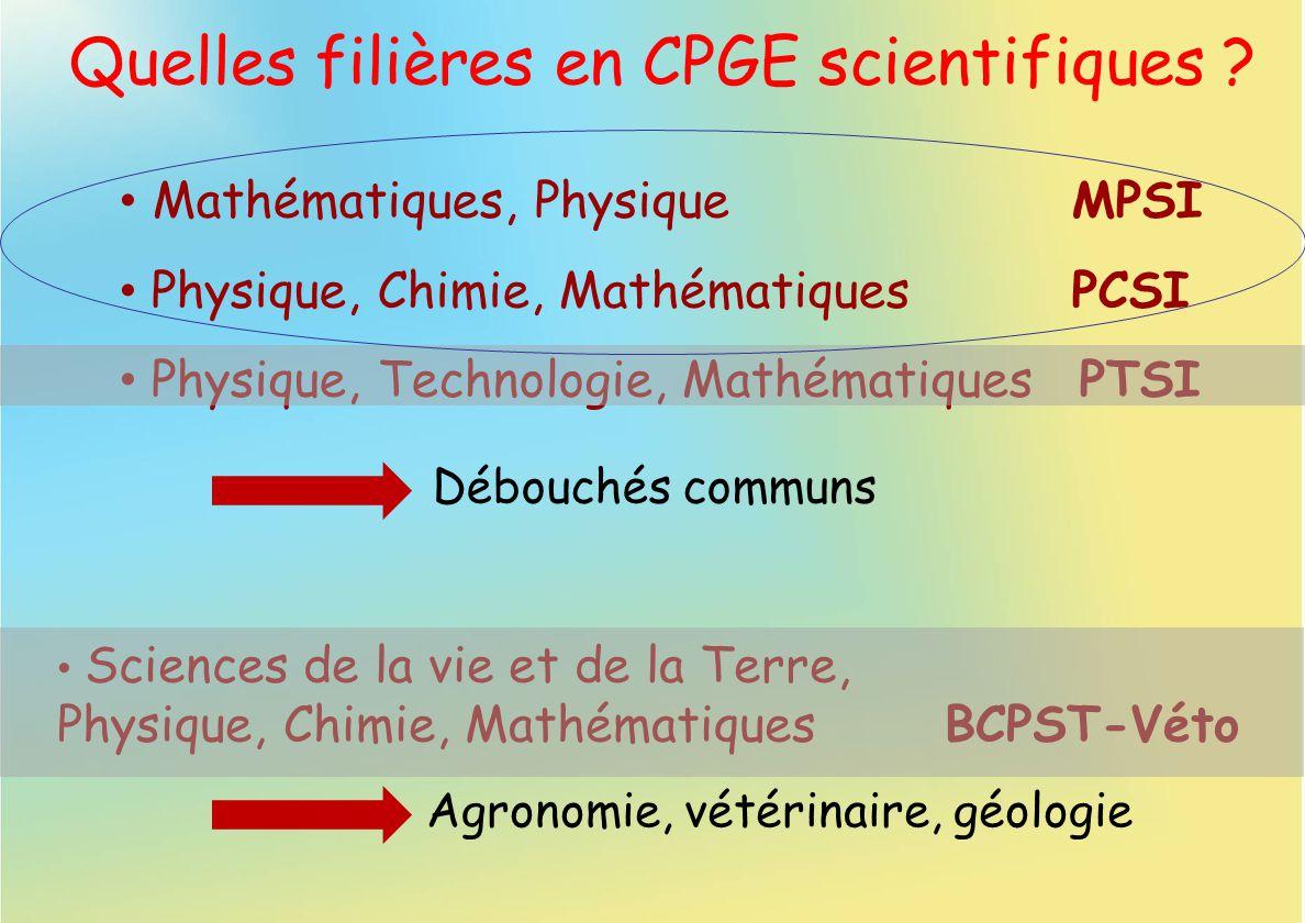 Mathématiques, Physique MPSI Physique, Chimie, Mathématiques PCSI Physique, Technologie, Mathématiques PTSI Quelles filières en CPGE scientifiques ? S