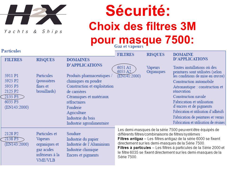 Sécurité: Choix des filtres 3M pour masque 7500: Les demi-masques de la série 7500 peuvent être équipés de différents filtres/combinaisons de filtres/