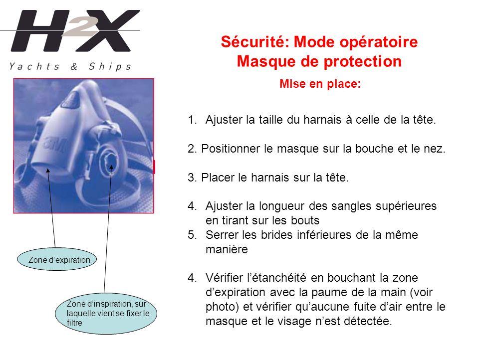 Sécurité: Mode opératoire Masque de protection Mise en place: 1.Ajuster la taille du harnais à celle de la tête. 2. Positionner le masque sur la bouch