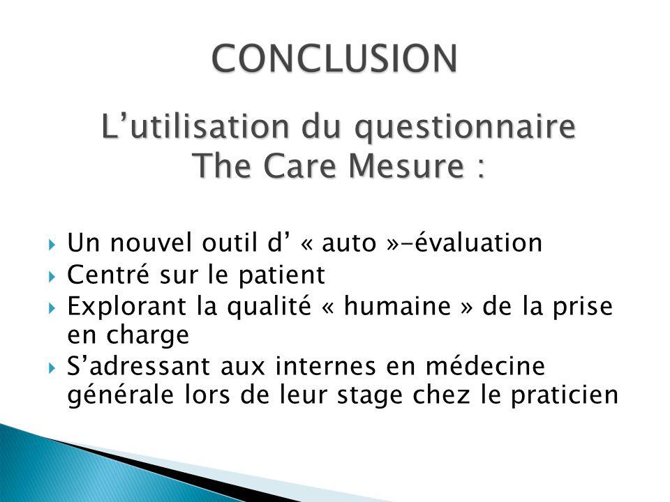Lutilisation du questionnaire The Care Mesure : Un nouvel outil d « auto »-évaluation Centré sur le patient Explorant la qualité « humaine » de la prise en charge Sadressant aux internes en médecine générale lors de leur stage chez le praticien