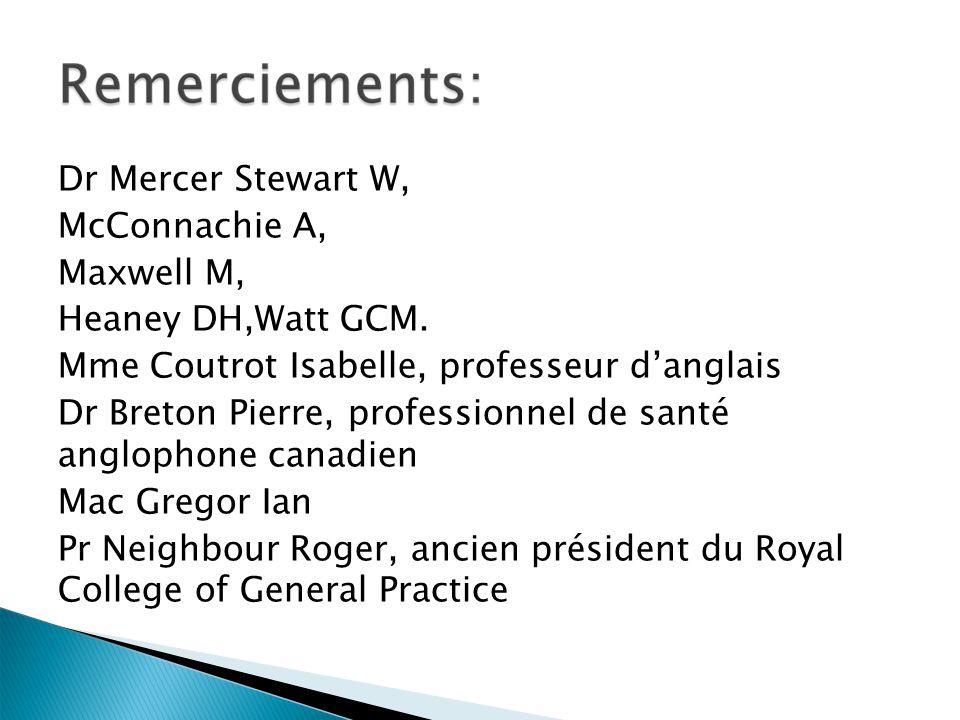 Dr Mercer Stewart W, McConnachie A, Maxwell M, Heaney DH,Watt GCM.