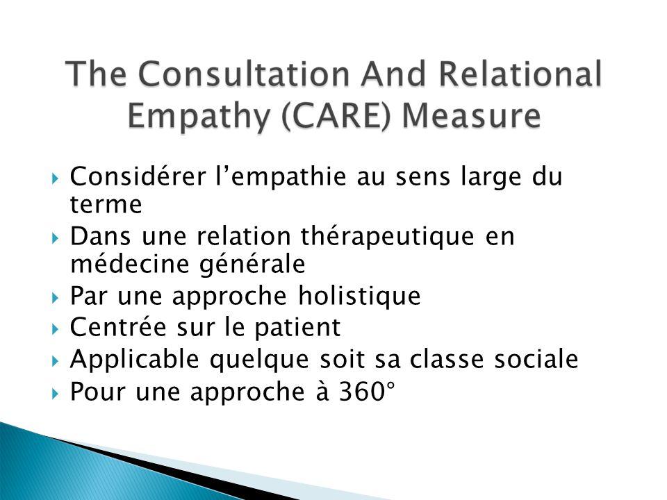 Considérer lempathie au sens large du terme Dans une relation thérapeutique en médecine générale Par une approche holistique Centrée sur le patient Applicable quelque soit sa classe sociale Pour une approche à 360°