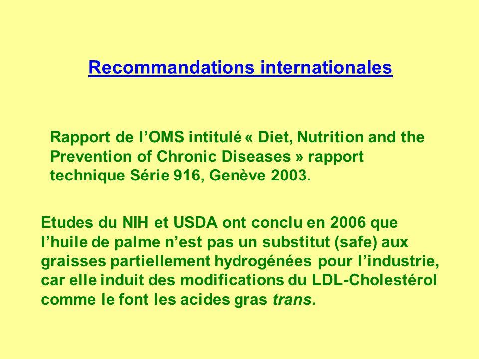 Rapport de lOMS intitulé « Diet, Nutrition and the Prevention of Chronic Diseases » rapport technique Série 916, Genève 2003. Recommandations internat