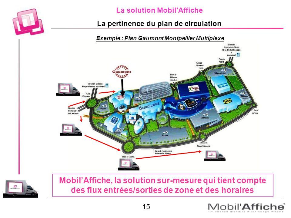 La solution Mobil'Affiche La pertinence du plan de circulation MobilAffiche, la solution sur-mesure qui tient compte des flux entrées/sorties de zone