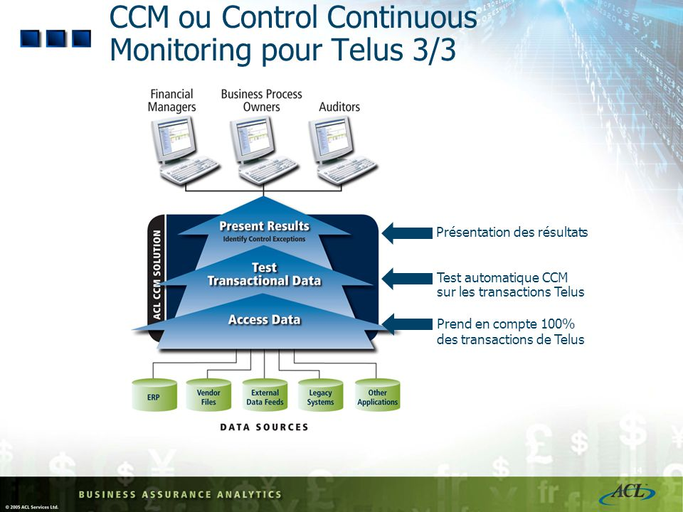 13 CCM & the COSO Framework