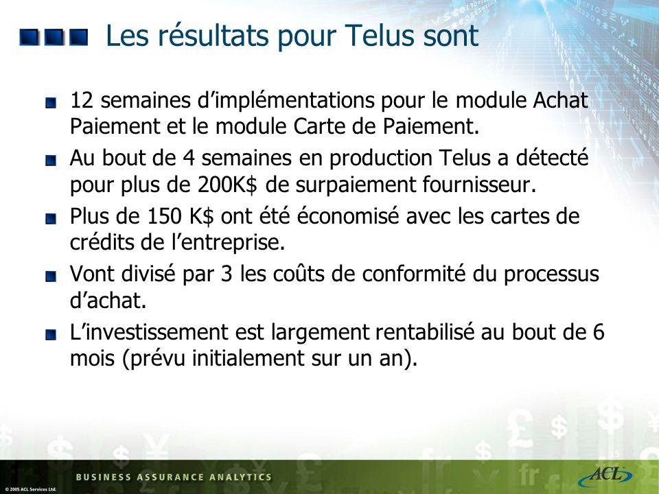 14 CCM ou Control Continuous Monitoring pour Telus 3/3 Prend en compte 100% des transactions de Telus Test automatique CCM sur les transactions Telus