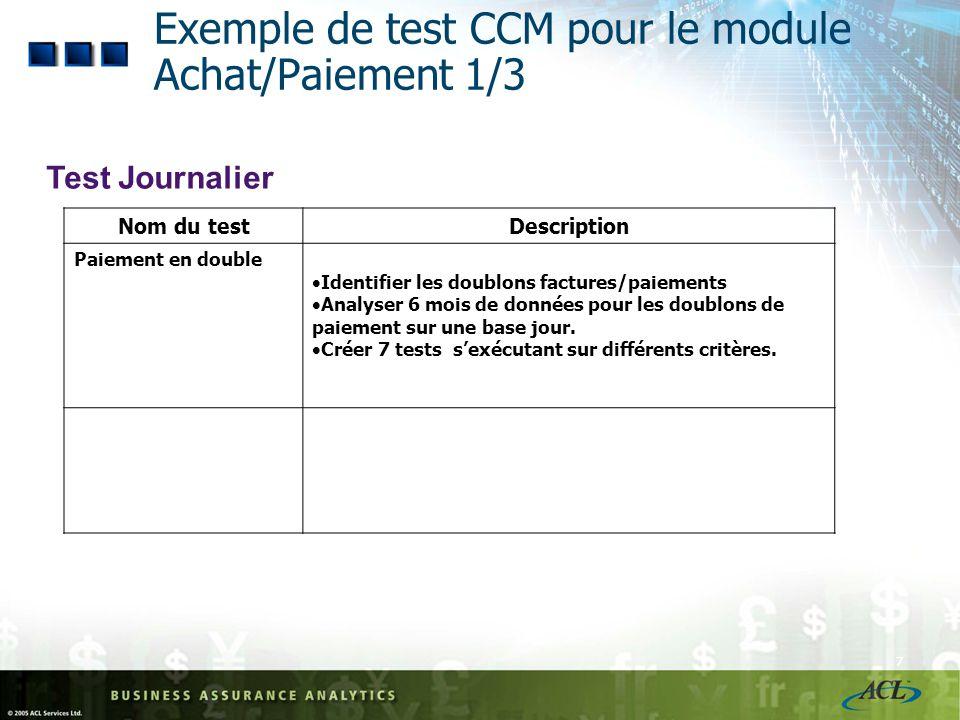 6 Etapes du projet avec CCM Business Case Approuvé Implementation Identifié Les exigences SOX 404 Test Définir les tests Et les contrôles Construction
