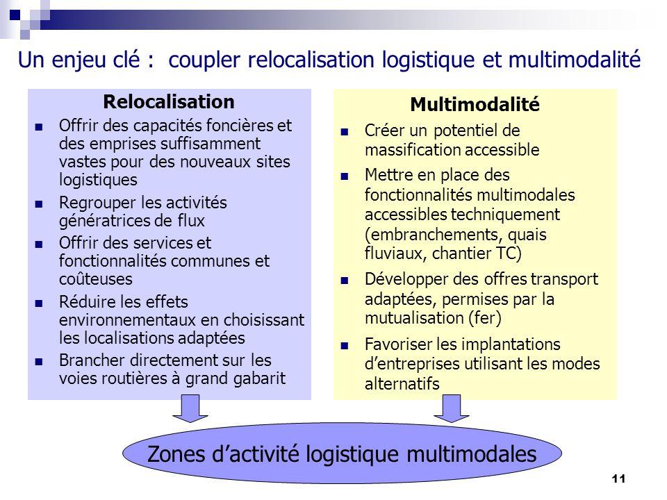 11 Un enjeu clé : coupler relocalisation logistique et multimodalité Relocalisation Offrir des capacités foncières et des emprises suffisamment vastes
