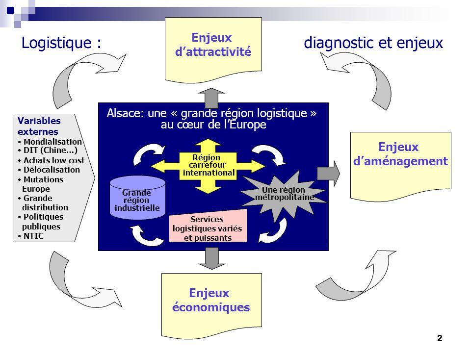 2 Logistique : diagnostic et enjeux Grande région industrielle Région carrefour international Une région métropolitaine Alsace: une « grande région lo