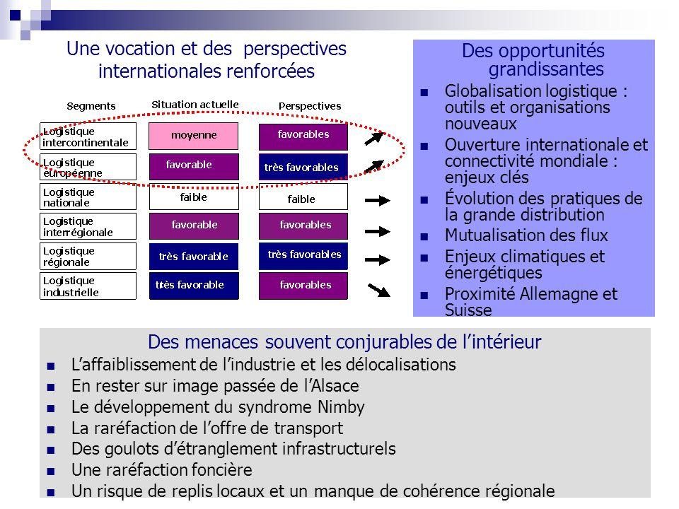 7 Une vocation et des perspectives internationales renforcées Des opportunités grandissantes Globalisation logistique : outils et organisations nouvea