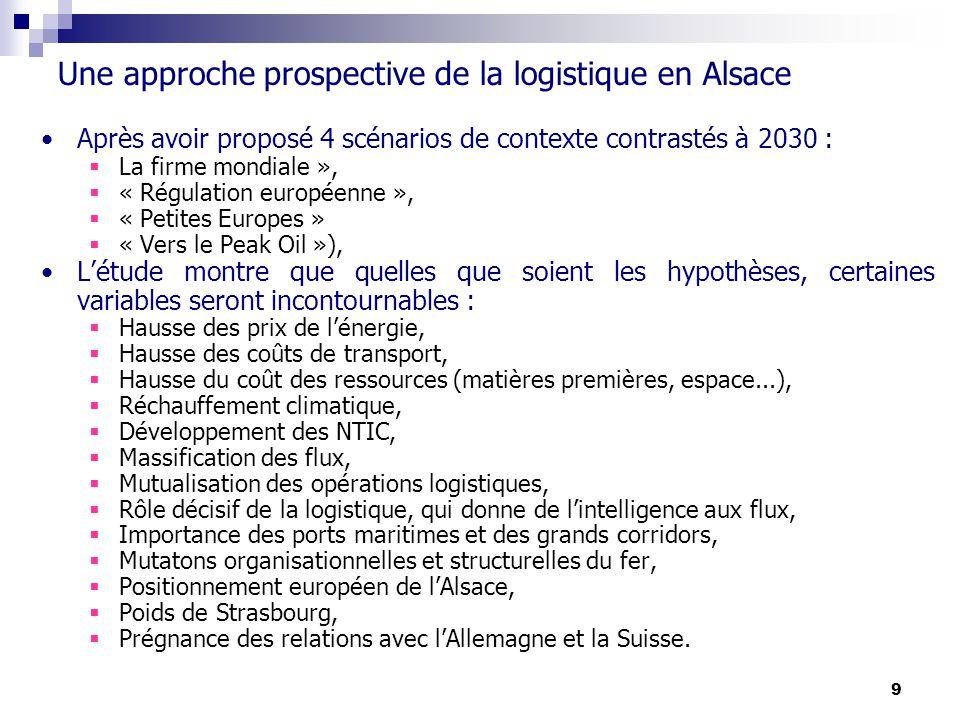 9 Une approche prospective de la logistique en Alsace Après avoir proposé 4 scénarios de contexte contrastés à 2030 : La firme mondiale », « Régulation européenne », « Petites Europes » « Vers le Peak Oil »), Létude montre que quelles que soient les hypothèses, certaines variables seront incontournables : Hausse des prix de lénergie, Hausse des coûts de transport, Hausse du coût des ressources (matières premières, espace...), Réchauffement climatique, Développement des NTIC, Massification des flux, Mutualisation des opérations logistiques, Rôle décisif de la logistique, qui donne de lintelligence aux flux, Importance des ports maritimes et des grands corridors, Mutatons organisationnelles et structurelles du fer, Positionnement européen de lAlsace, Poids de Strasbourg, Prégnance des relations avec lAllemagne et la Suisse.
