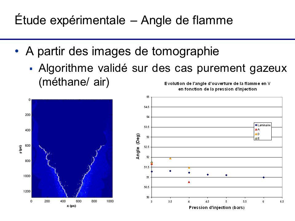 Étude expérimentale – Angle de flamme A partir des images de tomographie Algorithme validé sur des cas purement gazeux (méthane/ air)