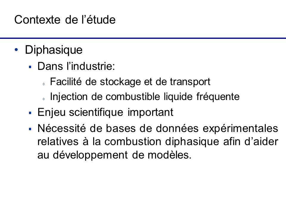 Contexte de létude Diphasique Dans lindustrie: o Facilité de stockage et de transport o Injection de combustible liquide fréquente Enjeu scientifique