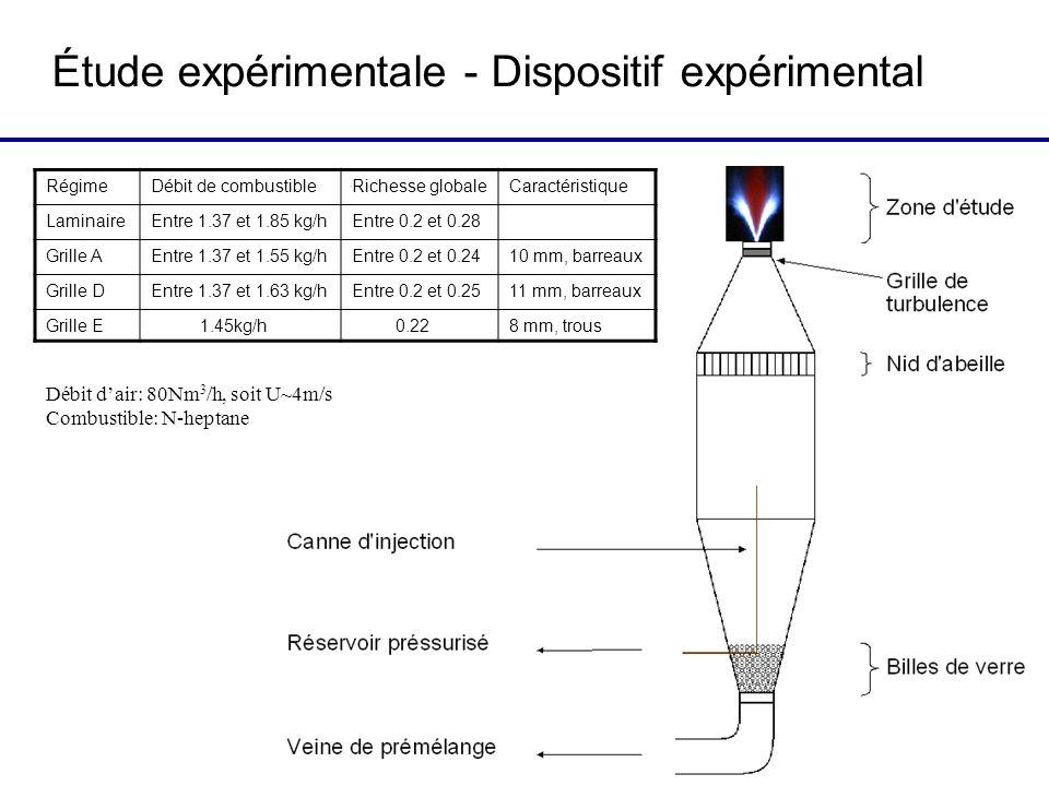 Étude expérimentale - Dispositif expérimental RégimeDébit de combustibleRichesse globaleCaractéristique Laminaire Entre 1.37 et 1.85 kg/hEntre 0.2 et 0.28 Grille AEntre 1.37 et 1.55 kg/hEntre 0.2 et 0.2410 mm, barreaux Grille DEntre 1.37 et 1.63 kg/hEntre 0.2 et 0.2511 mm, barreaux Grille E 1.45kg/h 0.228 mm, trous Débit dair: 80Nm 3 /h, soit U~4m/s Combustible: N-heptane