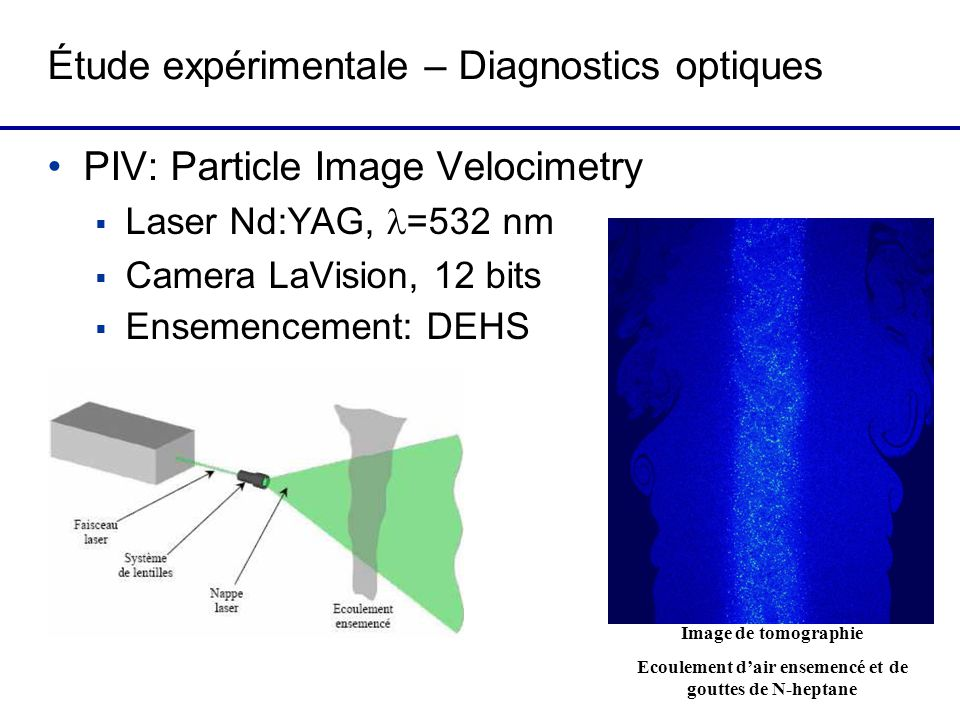 Étude expérimentale – Diagnostics optiques PIV: Particle Image Velocimetry Laser Nd:YAG, =532 nm Camera LaVision, 12 bits Ensemencement: DEHS Image de