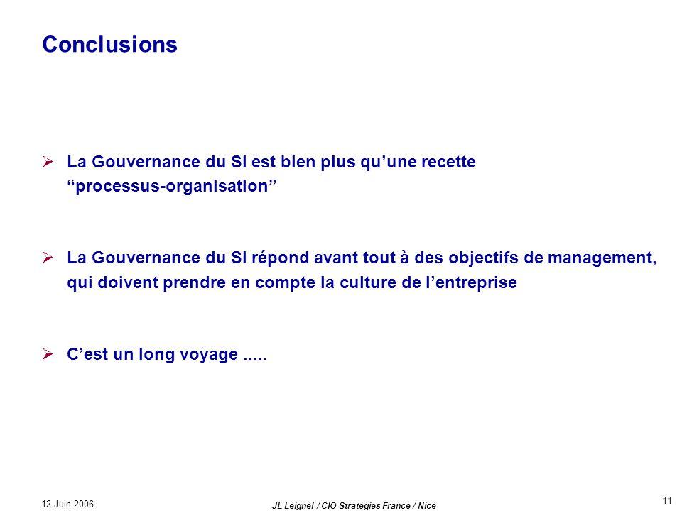 12 Juin 2006 JL Leignel / CIO Stratégies France / Nice 11 Conclusions La Gouvernance du SI est bien plus quune recette processus-organisation La Gouve