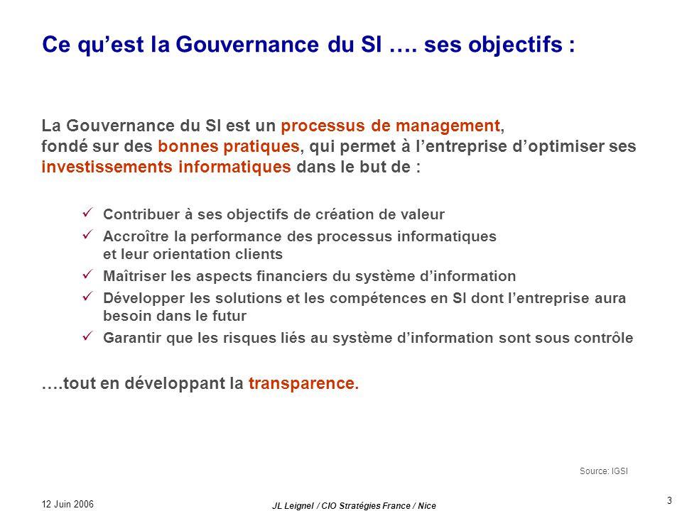 12 Juin 2006 JL Leignel / CIO Stratégies France / Nice 3 Ce quest la Gouvernance du SI …. ses objectifs : La Gouvernance du SI est un processus de man