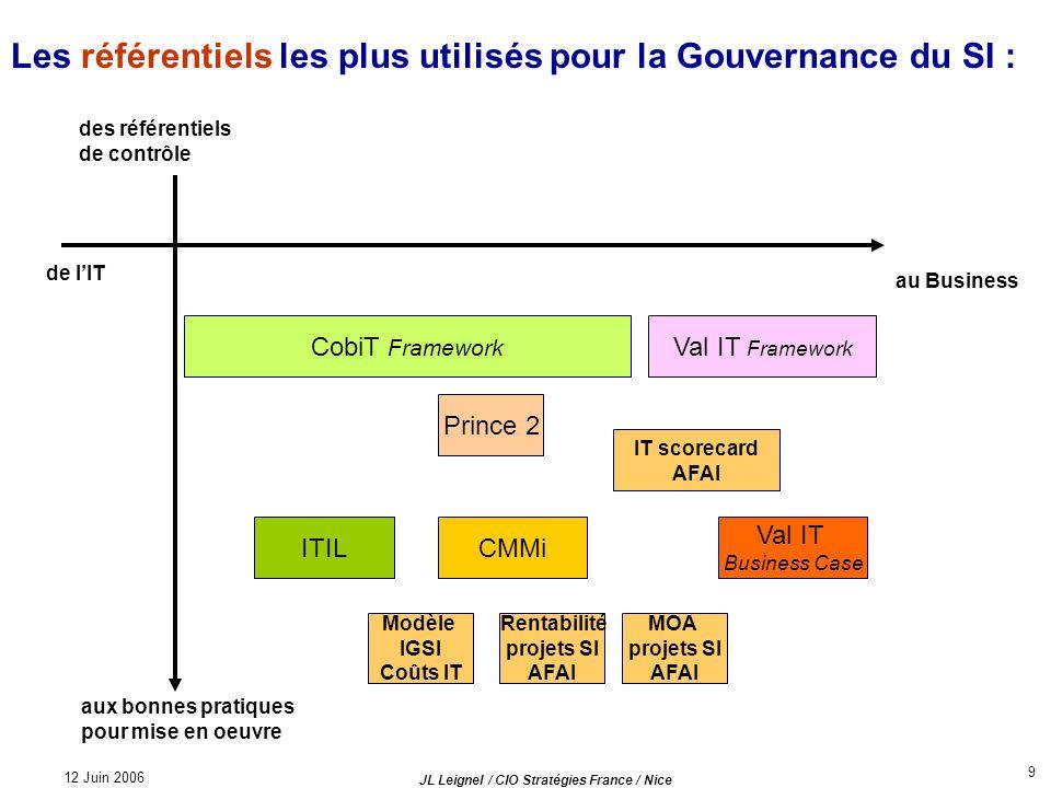 12 Juin 2006 JL Leignel / CIO Stratégies France / Nice 9 Les référentiels les plus utilisés pour la Gouvernance du SI : des référentiels de contrôle a