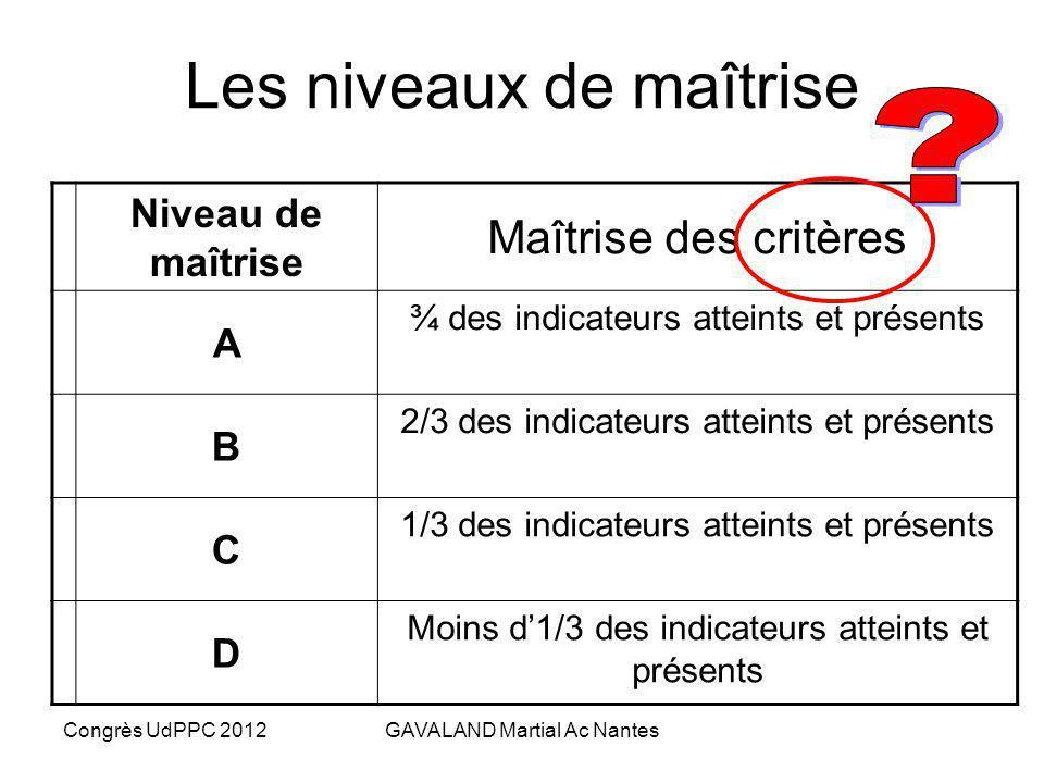 Congrès UdPPC 2012GAVALAND Martial Ac Nantes Elève A, sur sa copie, cet encart Et pour Pronote : 10/20 (validation) Décision arbitraire dune conversio