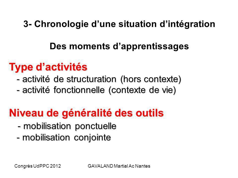 Congrès UdPPC 2012GAVALAND Martial Ac Nantes Regardons de plus près la grille….. Travail de groupe (4) TP ou classe entière Communiquer Sinformer Agir
