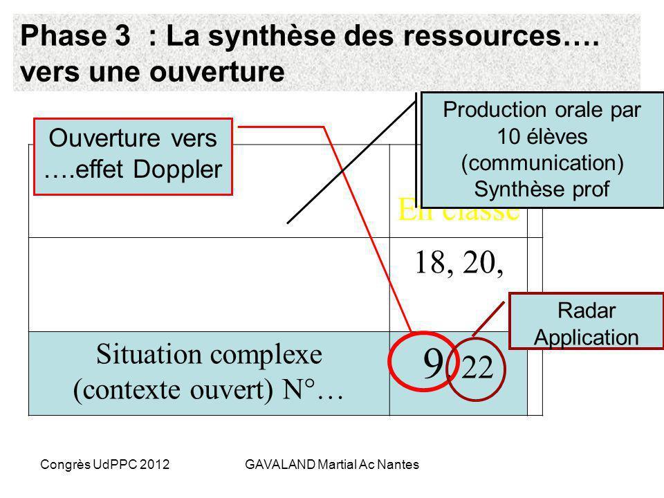 Congrès UdPPC 2012GAVALAND Martial Ac Nantes Phase 2 : La restructuration des ressources TS 2012, Nathan, livre p. 62 à 70En classePour vous Savoirs -