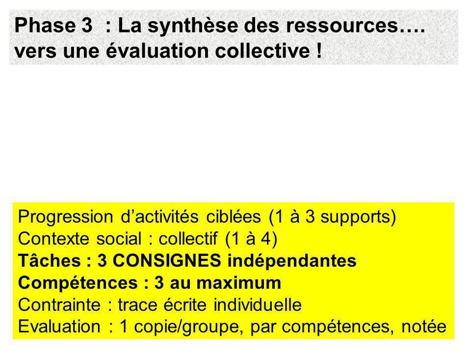 Congrès UdPPC 2012GAVALAND Martial Ac Nantes Phase 3 : La synthèse des ressources…. vers une ouverture En classe 18, 20, Situation complexe (contexte