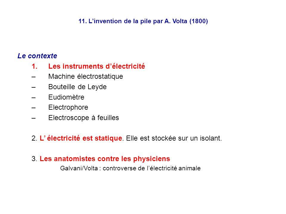 11. Linvention de la pile par A. Volta (1800) Le contexte 1.Les instruments délectricité –Machine électrostatique –Bouteille de Leyde –Eudiomètre –Ele