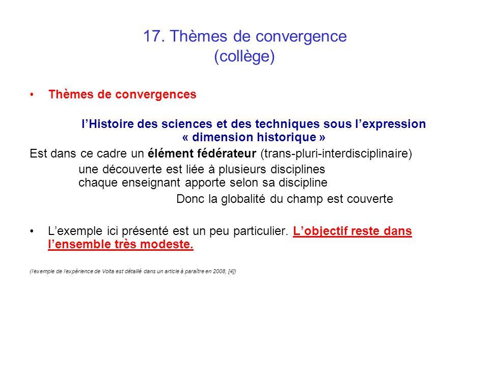 17. Thèmes de convergence (collège) Thèmes de convergences lHistoire des sciences et des techniques sous lexpression « dimension historique » Est dans