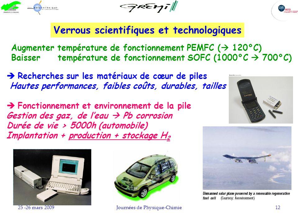 25 -26 mars 2009Journées de Physique-Chimie12 Verrous scientifiques et technologiques Augmenter température de fonctionnement PEMFC ( 120°C) Baisser t