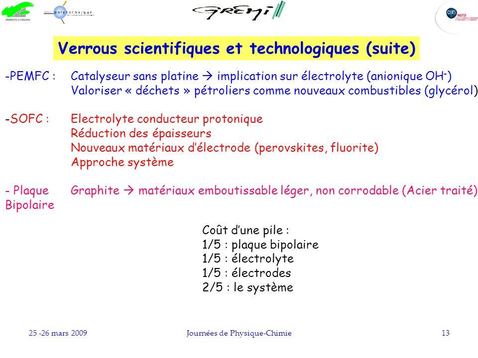 25 -26 mars 2009Journées de Physique-Chimie13 Verrous scientifiques et technologiques (suite) -PEMFC : Catalyseur sans platine implication sur électro