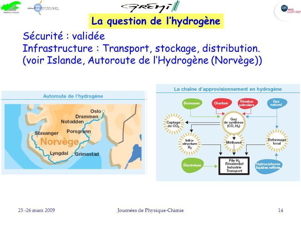 25 -26 mars 2009Journées de Physique-Chimie14 La question de lhydrogène Sécurité : validée Infrastructure : Transport, stockage, distribution. (voir I