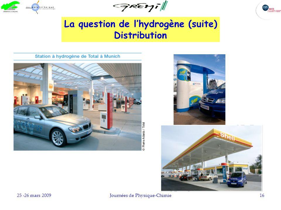 25 -26 mars 2009Journées de Physique-Chimie16 La question de lhydrogène (suite) Distribution