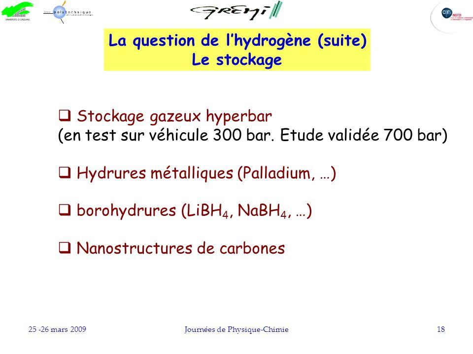25 -26 mars 2009Journées de Physique-Chimie18 La question de lhydrogène (suite) Le stockage Stockage gazeux hyperbar (en test sur véhicule 300 bar. Et