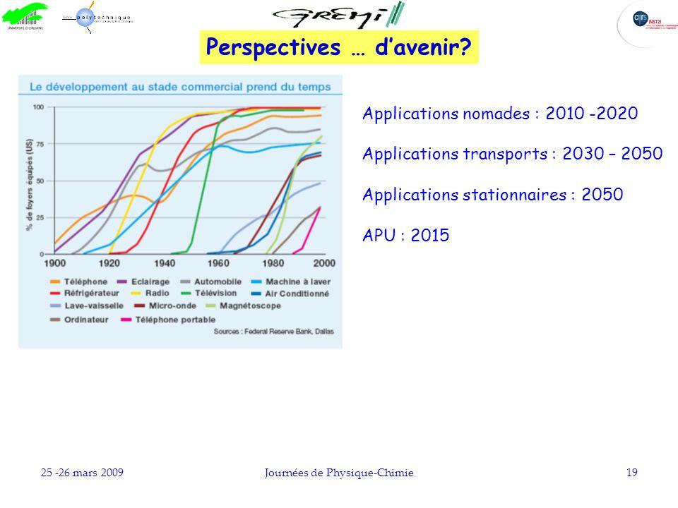 25 -26 mars 2009Journées de Physique-Chimie19 Perspectives … davenir? Applications nomades : 2010 -2020 Applications transports : 2030 – 2050 Applicat