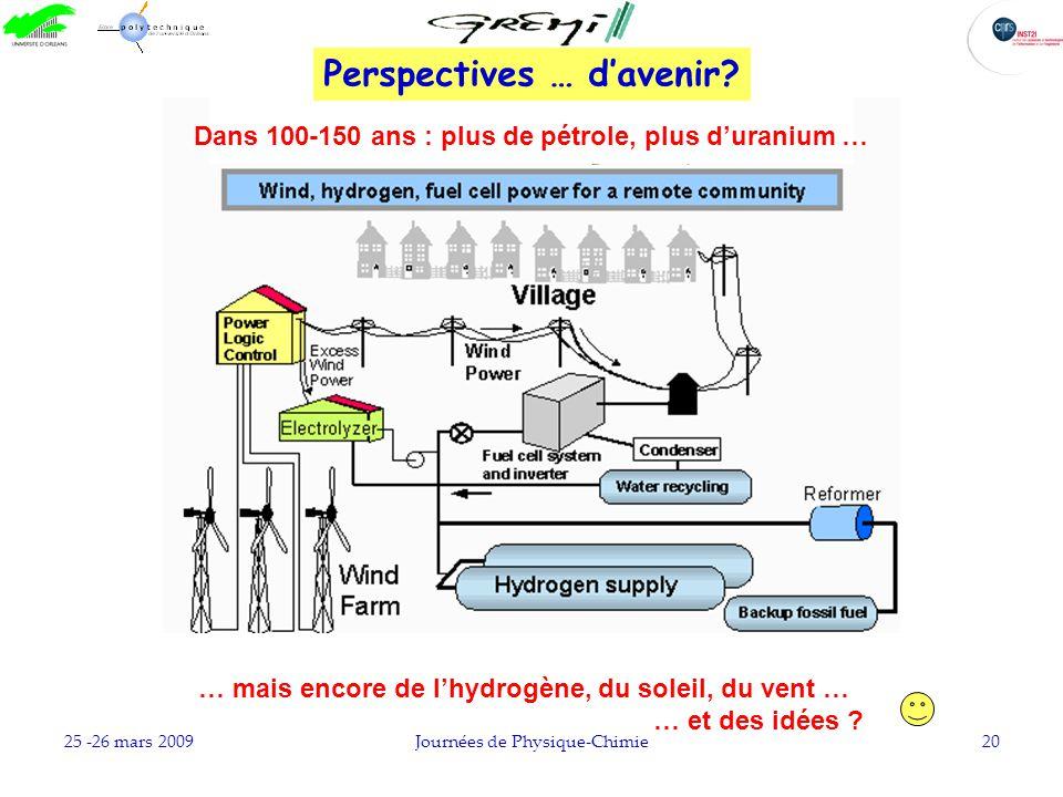 25 -26 mars 2009Journées de Physique-Chimie20 Perspectives … davenir? Dans 100-150 ans : plus de pétrole, plus duranium … … mais encore de lhydrogène,