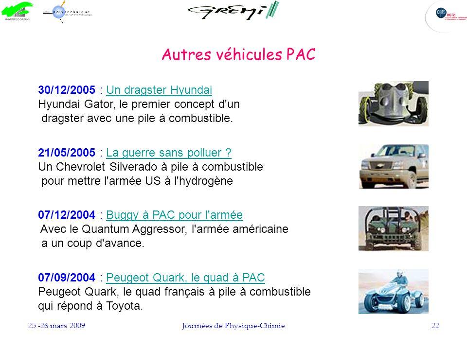 25 -26 mars 2009Journées de Physique-Chimie22 30/12/2005 : Un dragster HyundaiUn dragster Hyundai Hyundai Gator, le premier concept d'un dragster avec