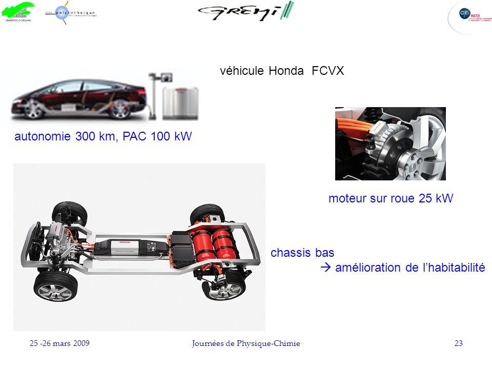 25 -26 mars 2009Journées de Physique-Chimie23 véhicule Honda FCVX autonomie 300 km, PAC 100 kW moteur sur roue 25 kW chassis bas amélioration de lhabi