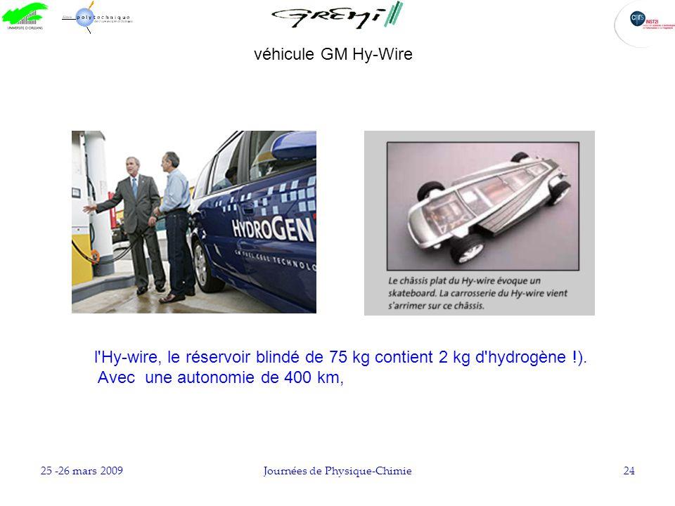 25 -26 mars 2009Journées de Physique-Chimie24 véhicule GM Hy-Wire l'Hy-wire, le réservoir blindé de 75 kg contient 2 kg d'hydrogène !). Avec une auton