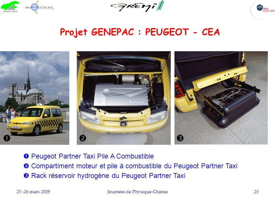 25 -26 mars 2009Journées de Physique-Chimie25 Rack réservoir hydrogène du Peugeot Partner Taxi Projet GENEPAC : PEUGEOT - CEA Compartiment moteur et p