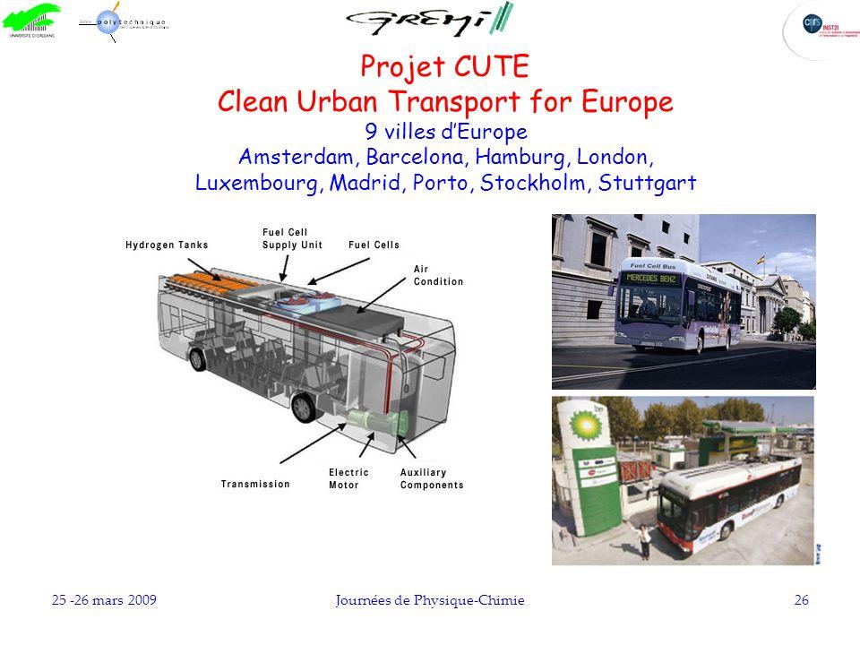 25 -26 mars 2009Journées de Physique-Chimie26 Projet CUTE Clean Urban Transport for Europe 9 villes dEurope Amsterdam, Barcelona, Hamburg, London, Lux