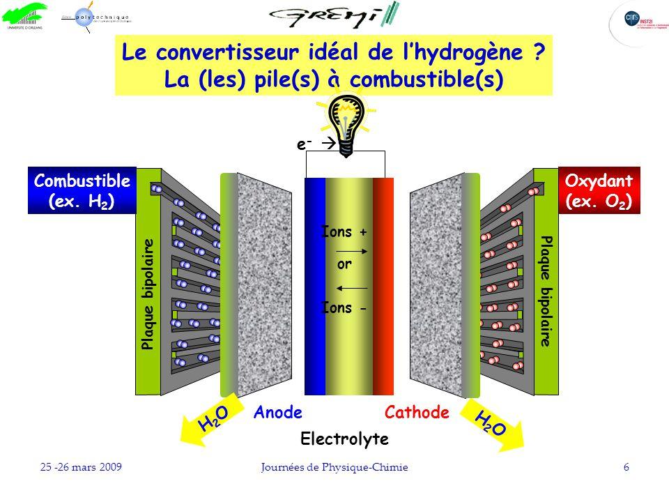 25 -26 mars 2009Journées de Physique-Chimie6 Le convertisseur idéal de lhydrogène ? La (les) pile(s) à combustible(s) H2OH2O e - Oxydant (ex. O 2 ) El