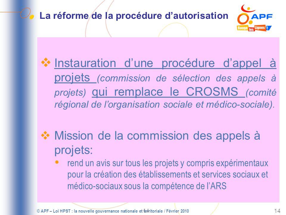 © APF – Loi HPST : la nouvelle gouvernance nationale et territoriale / Février 2010 15 Temps déchange.