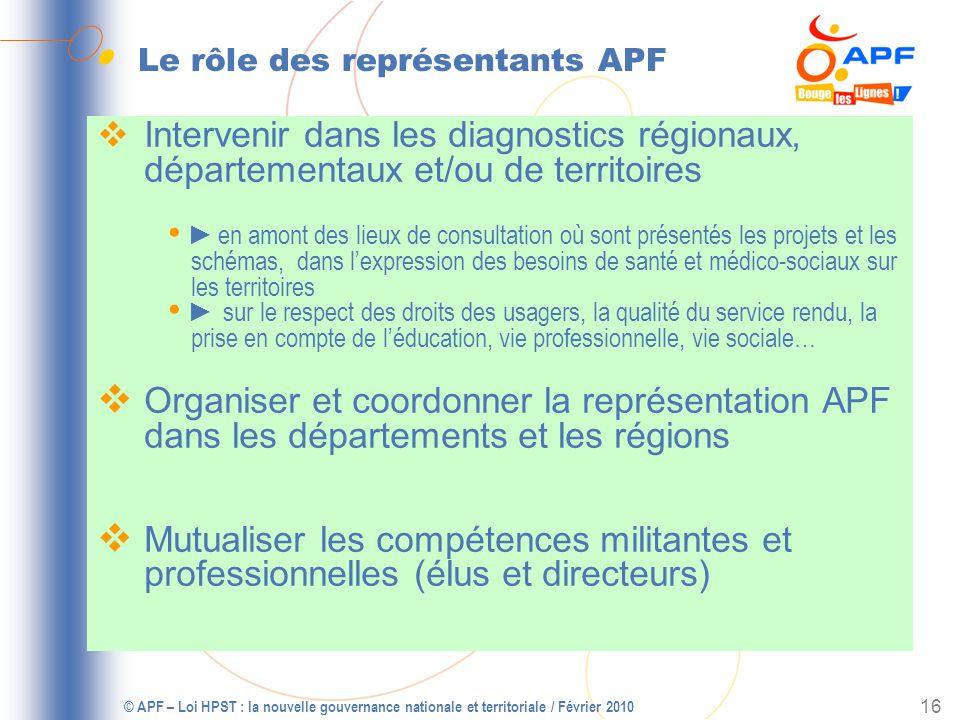 © APF – Loi HPST : la nouvelle gouvernance nationale et territoriale / Février 2010 17 Les 10 points dattention des acteurs APF Le libre choix et laccès à la prévention et aux soins pour tous .