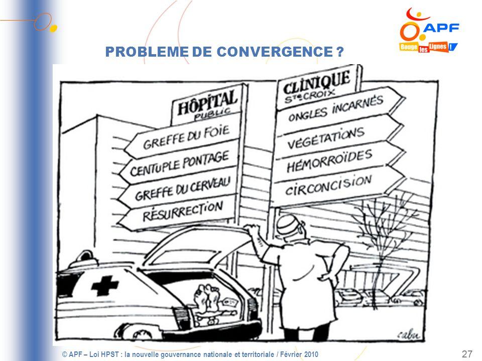 © APF – Loi HPST : la nouvelle gouvernance nationale et territoriale / Février 2010 28 Temps déchange.