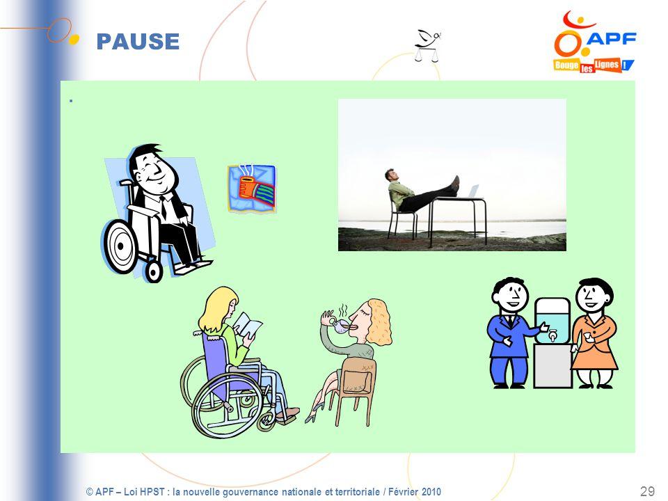 © APF – Loi HPST : la nouvelle gouvernance nationale et territoriale / Février 2010 29 PAUSE.